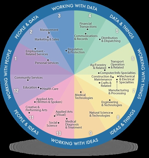 World Of Work Map Conglomerate Blog: Business, Law, Economics & Society World Of Work Map